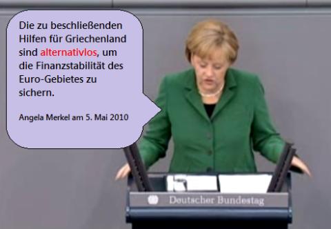 Zitat-Merkel-alternativlos