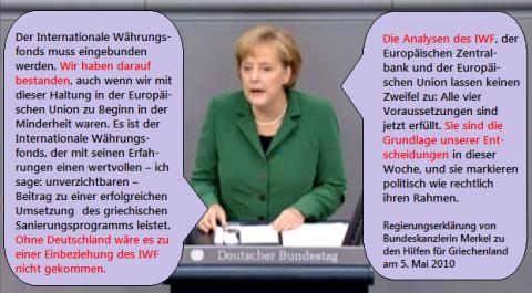 Zitat-Merkel-IWF