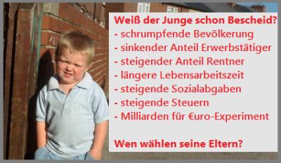 Deutschlands-Zukunft