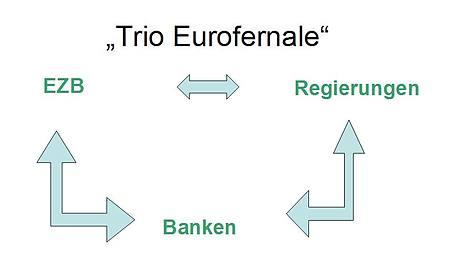 Trio-Eurofernale