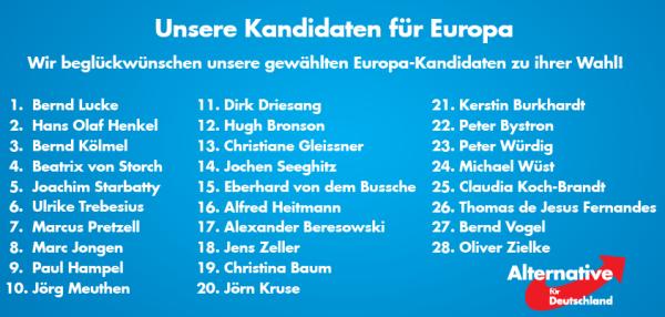Kandidatenliste-Europawahl-2014