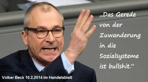 Zitat Volker Beck